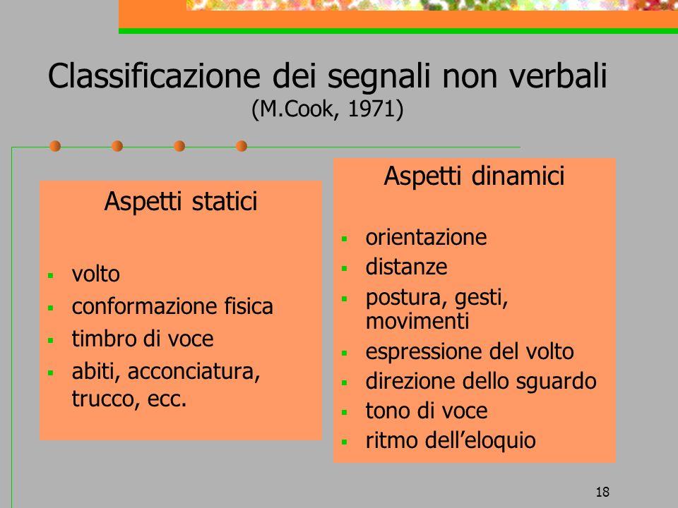 18 Classificazione dei segnali non verbali (M.Cook, 1971) Aspetti statici volto conformazione fisica timbro di voce abiti, acconciatura, trucco, ecc.