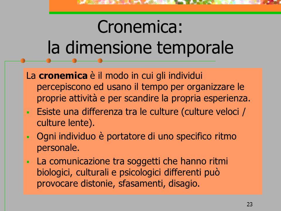 23 Cronemica: la dimensione temporale La cronemica è il modo in cui gli individui percepiscono ed usano il tempo per organizzare le proprie attività e
