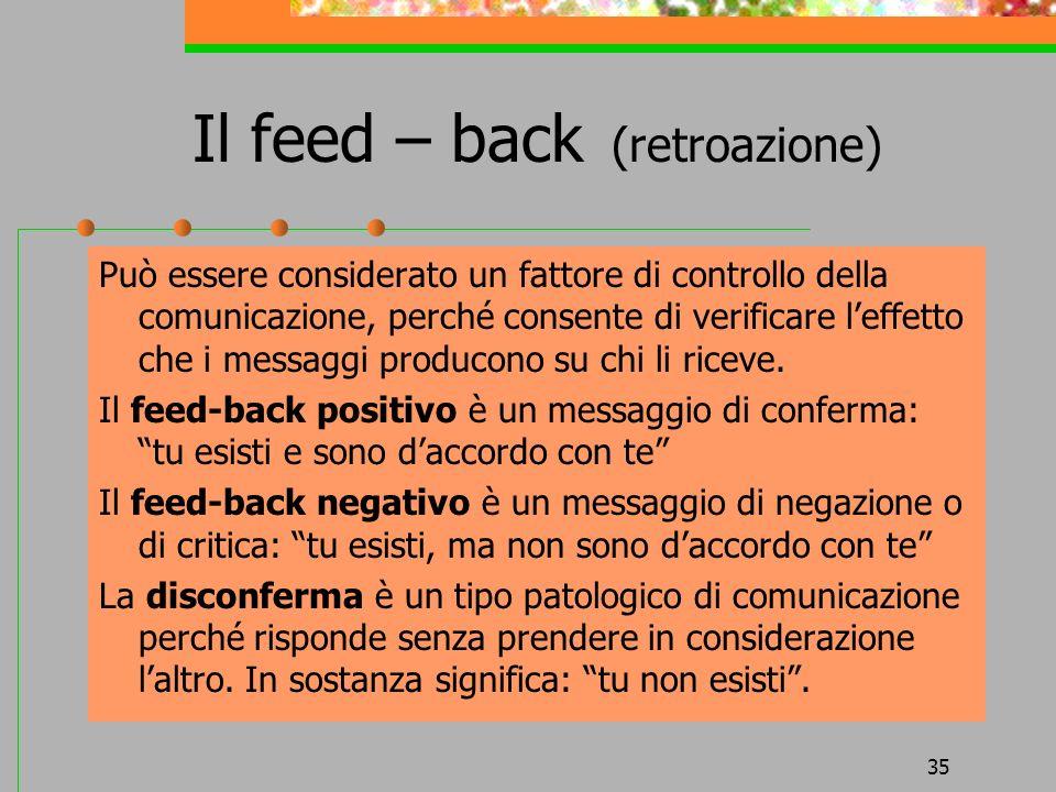 35 Il feed – back (retroazione) Può essere considerato un fattore di controllo della comunicazione, perché consente di verificare leffetto che i messa