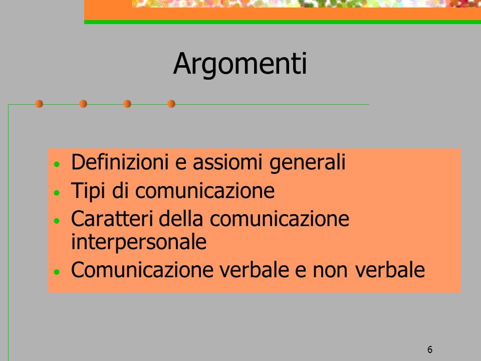 6 Argomenti Definizioni e assiomi generali Tipi di comunicazione Caratteri della comunicazione interpersonale Comunicazione verbale e non verbale