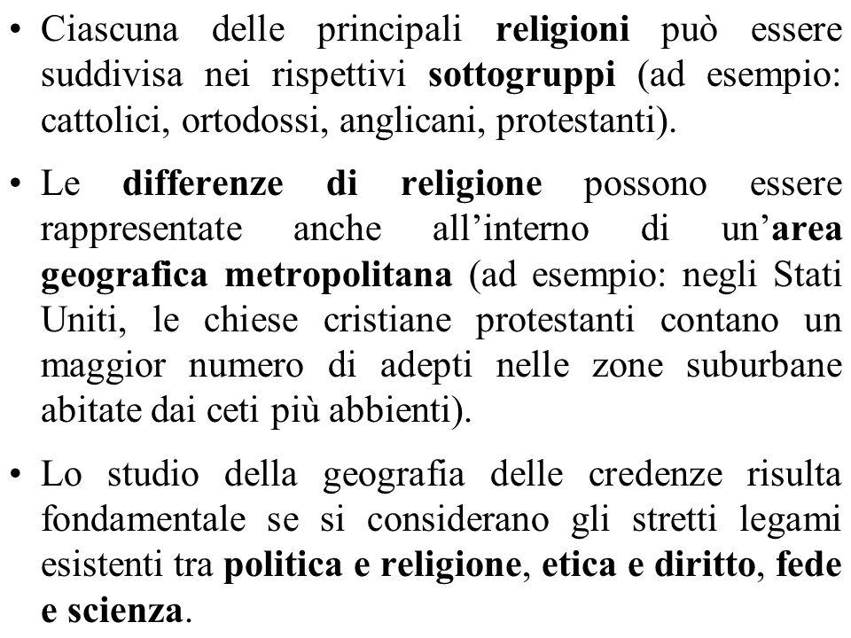 Ciascuna delle principali religioni può essere suddivisa nei rispettivi sottogruppi (ad esempio: cattolici, ortodossi, anglicani, protestanti).