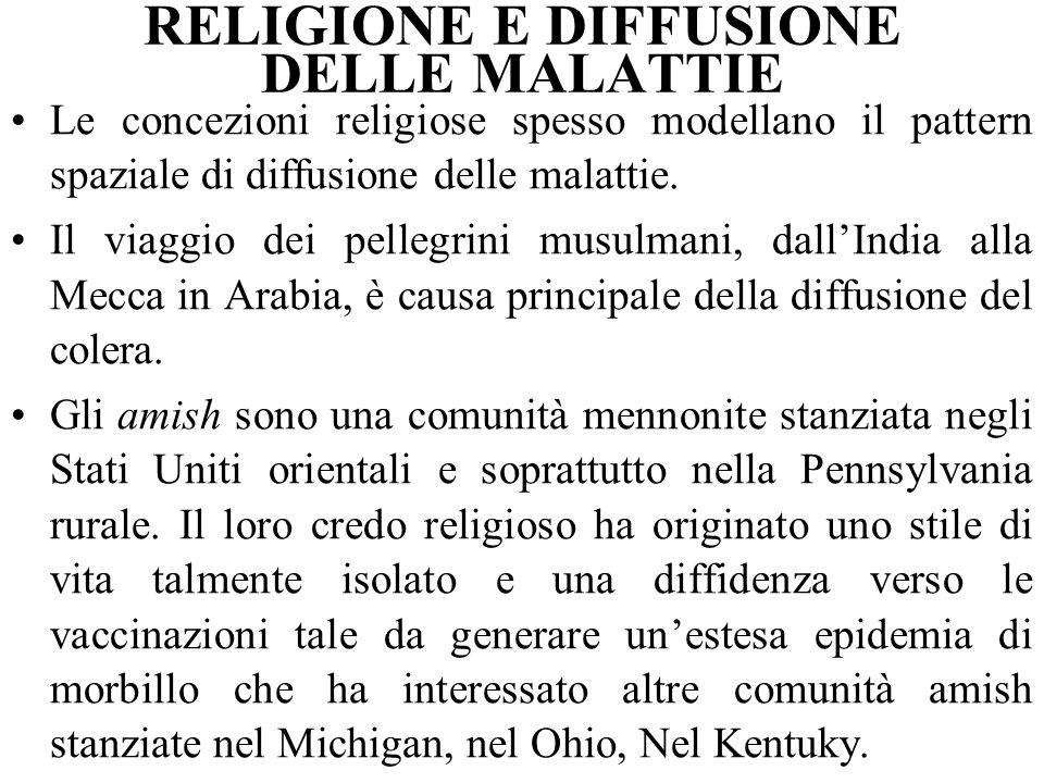 RELIGIONE E DIFFUSIONE DELLE MALATTIE Le concezioni religiose spesso modellano il pattern spaziale di diffusione delle malattie.