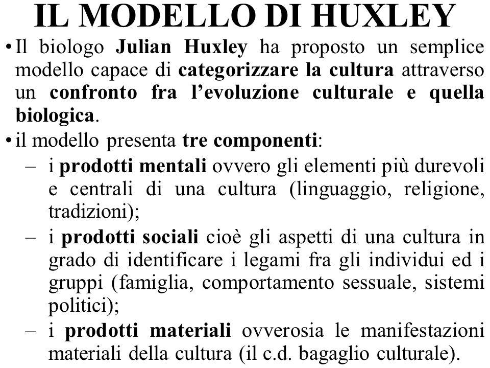 IL MODELLO DI HUXLEY Il biologo Julian Huxley ha proposto un semplice modello capace di categorizzare la cultura attraverso un confronto fra levoluzione culturale e quella biologica.