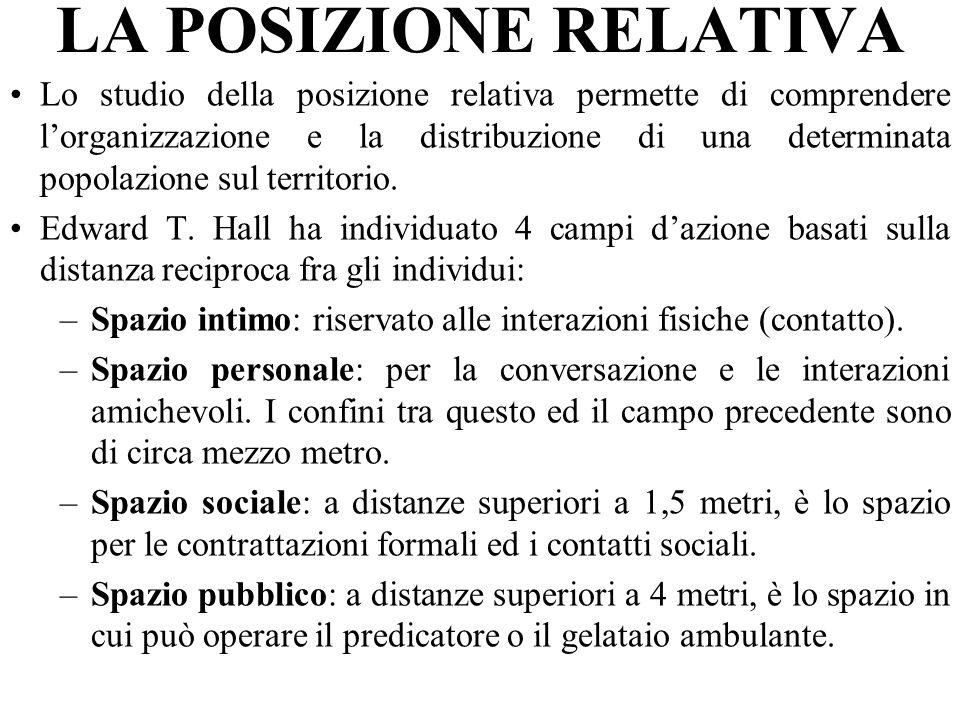 LA POSIZIONE RELATIVA Lo studio della posizione relativa permette di comprendere lorganizzazione e la distribuzione di una determinata popolazione sul territorio.