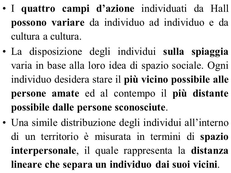 I quattro campi dazione individuati da Hall possono variare da individuo ad individuo e da cultura a cultura. La disposizione degli individui sulla sp