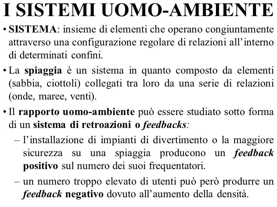 I SISTEMI UOMO-AMBIENTE SISTEMA: insieme di elementi che operano congiuntamente attraverso una configurazione regolare di relazioni allinterno di determinati confini.