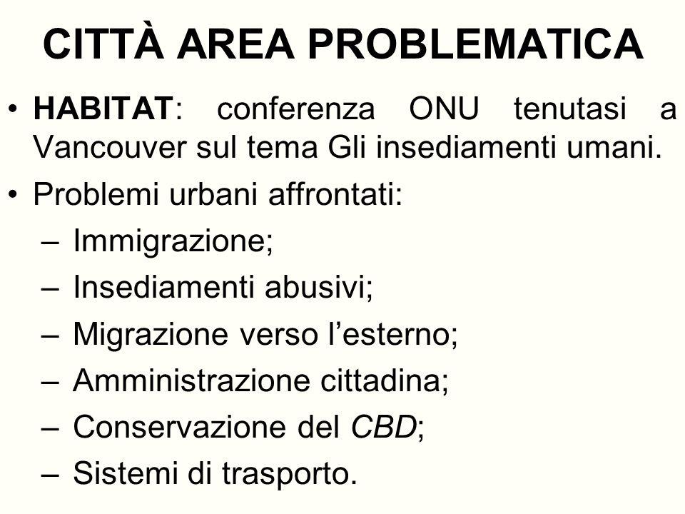 CITTÀ AREA PROBLEMATICA HABITAT: conferenza ONU tenutasi a Vancouver sul tema Gli insediamenti umani. Problemi urbani affrontati: –Immigrazione; –Inse