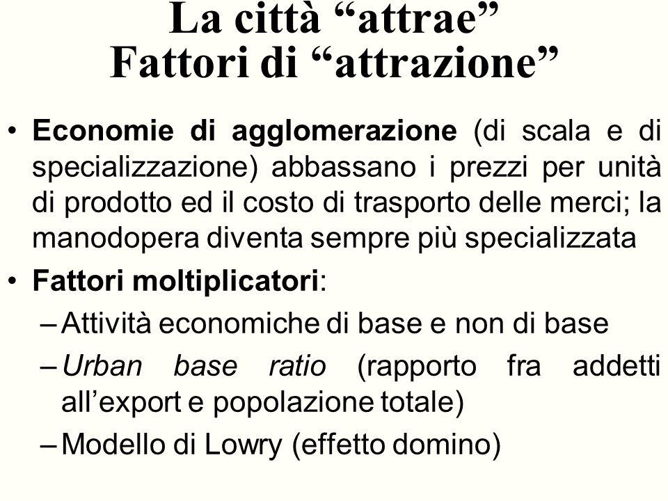 La città attrae Fattori di attrazione Economie di agglomerazione (di scala e di specializzazione) abbassano i prezzi per unità di prodotto ed il costo