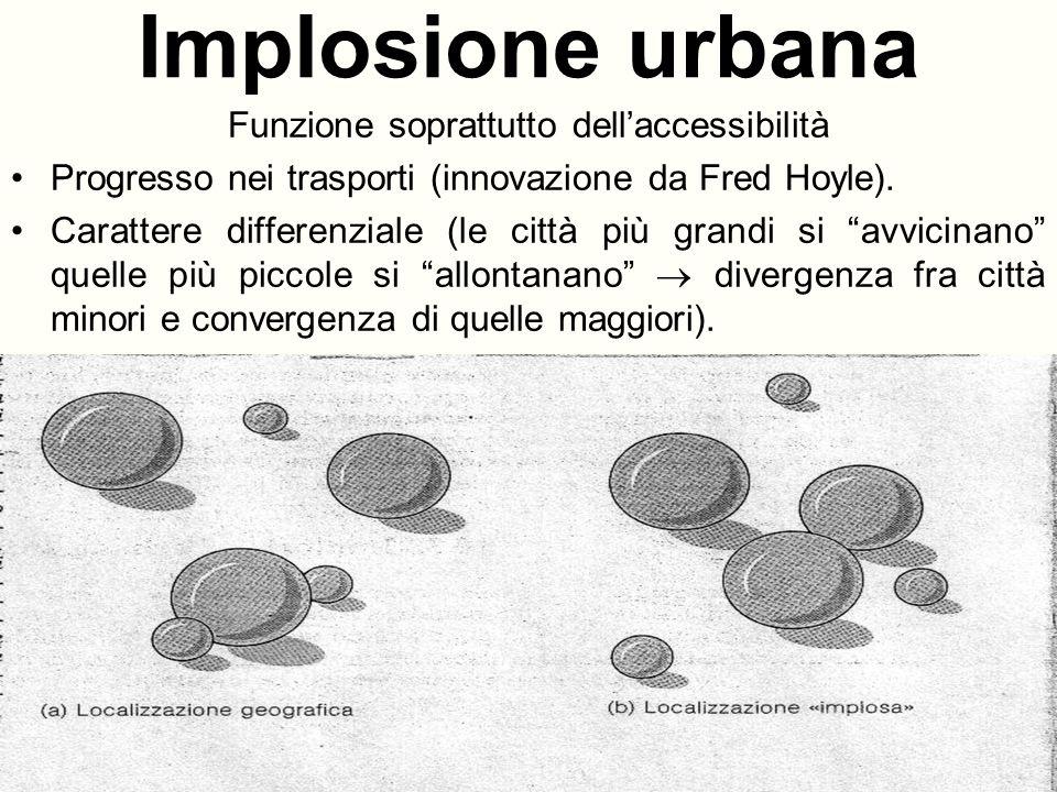 Implosione urbana Funzione soprattutto dellaccessibilità Progresso nei trasporti (innovazione da Fred Hoyle).