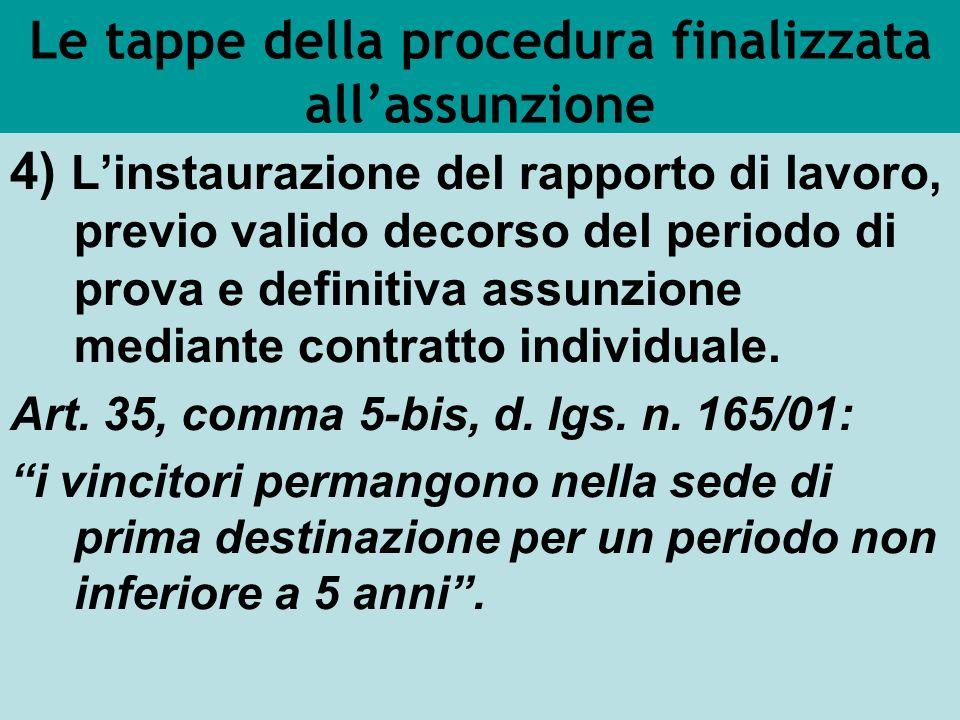 Le tappe della procedura finalizzata allassunzione 4) Linstaurazione del rapporto di lavoro, previo valido decorso del periodo di prova e definitiva assunzione mediante contratto individuale.
