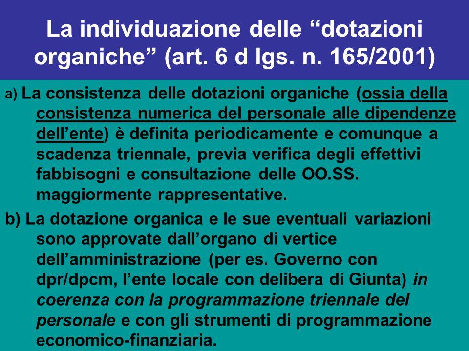La individuazione delle dotazioni organiche (art. 6 d lgs. n. 165/2001) a) La consistenza delle dotazioni organiche (ossia della consistenza numerica