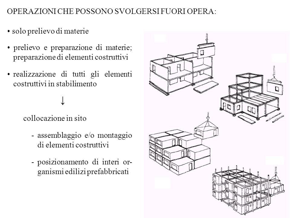 OPERAZIONI CHE POSSONO SVOLGERSI FUORI OPERA: solo prelievo di materie prelievo e preparazione di materie; preparazione di elementi costruttivi realiz