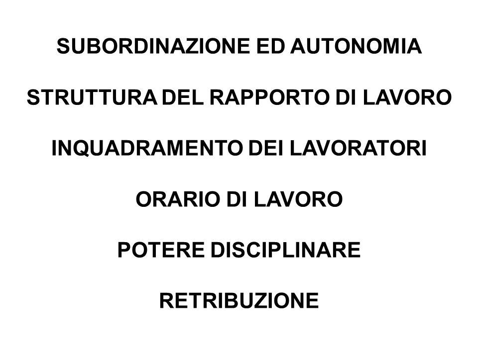 SUBORDINAZIONE ED AUTONOMIA STRUTTURA DEL RAPPORTO DI LAVORO INQUADRAMENTO DEI LAVORATORI ORARIO DI LAVORO POTERE DISCIPLINARE RETRIBUZIONE