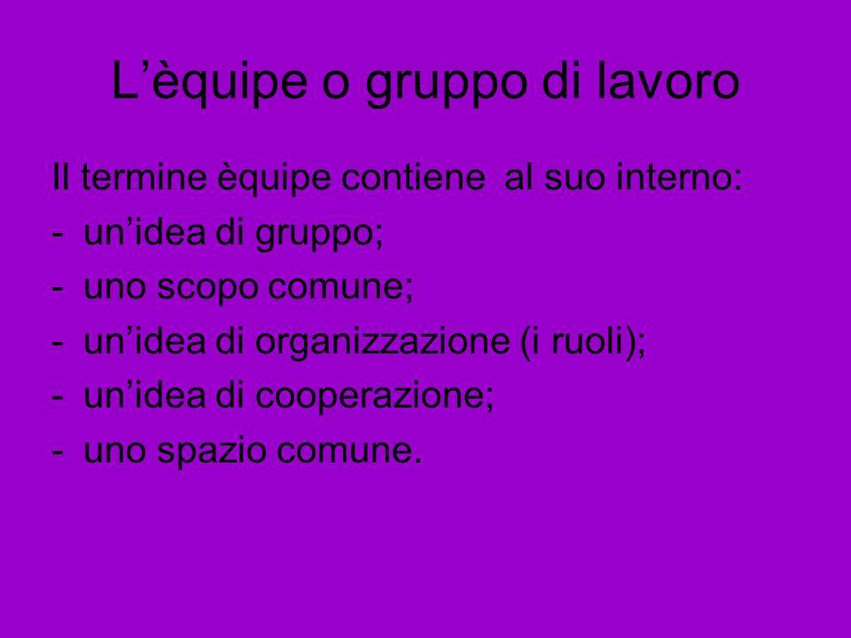 Lèquipe o gruppo di lavoro Il termine èquipe contiene al suo interno: -unidea di gruppo; -uno scopo comune; -unidea di organizzazione (i ruoli); -unid