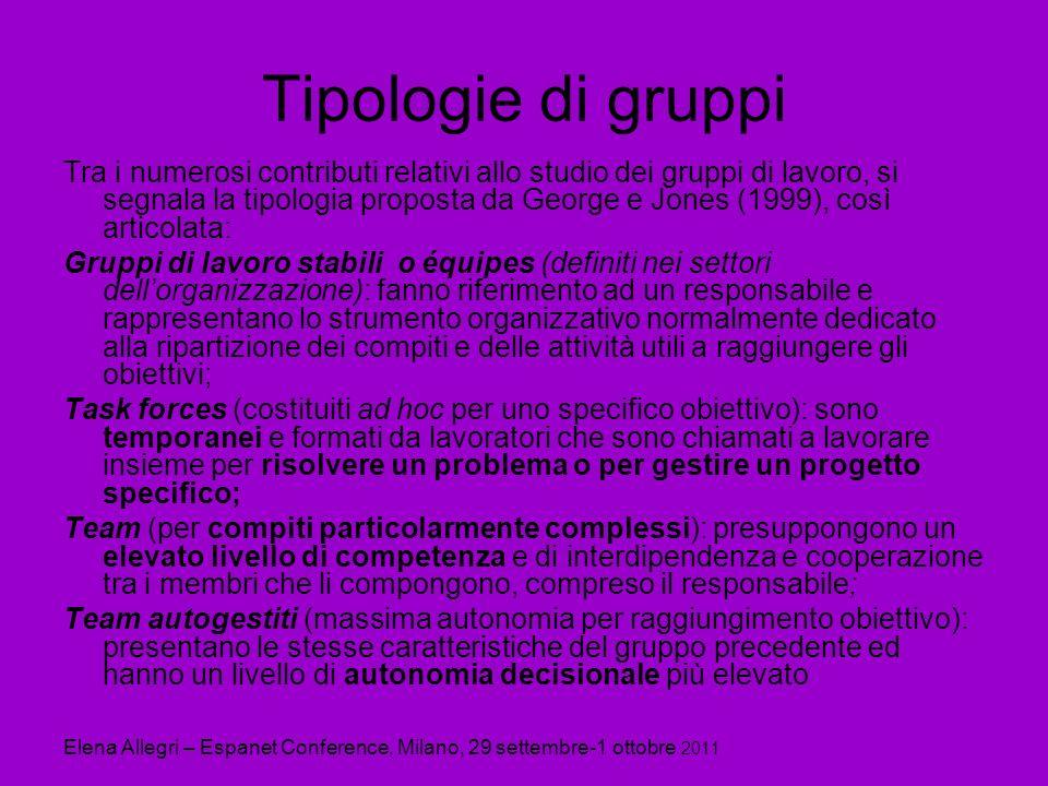 Tipologie di gruppi Tra i numerosi contributi relativi allo studio dei gruppi di lavoro, si segnala la tipologia proposta da George e Jones (1999), co