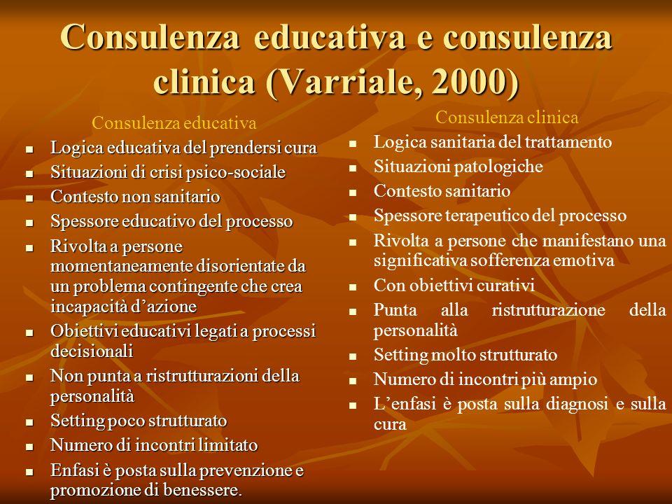 Consulenza educativa e consulenza clinica (Varriale, 2000) Consulenza educativa Logica educativa del prendersi cura Logica educativa del prendersi cur