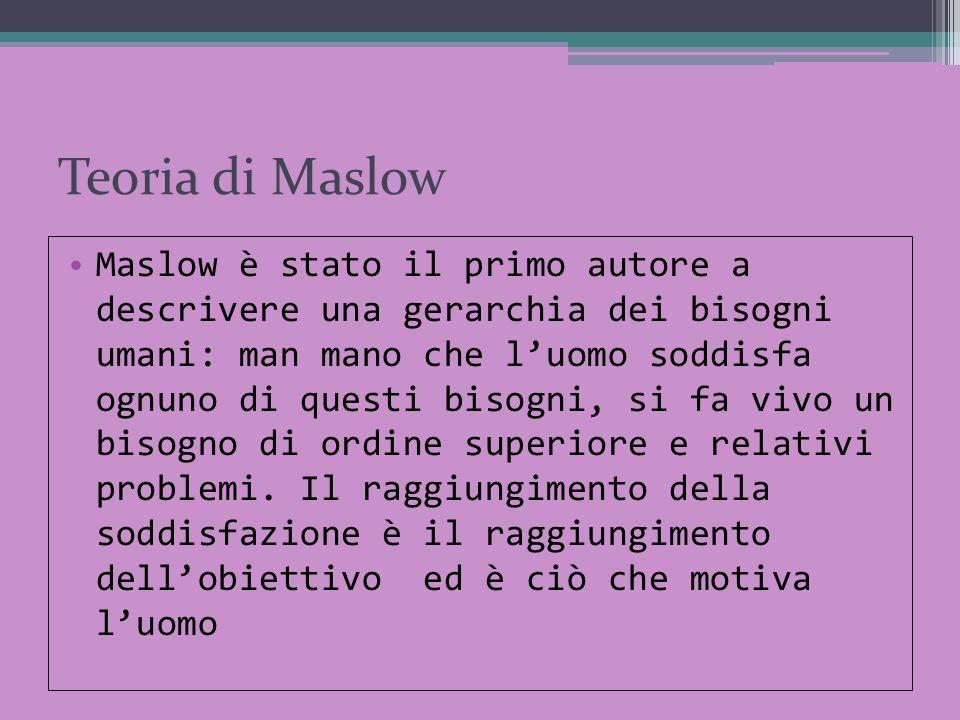 Teoria di Maslow Maslow è stato il primo autore a descrivere una gerarchia dei bisogni umani: man mano che luomo soddisfa ognuno di questi bisogni, si