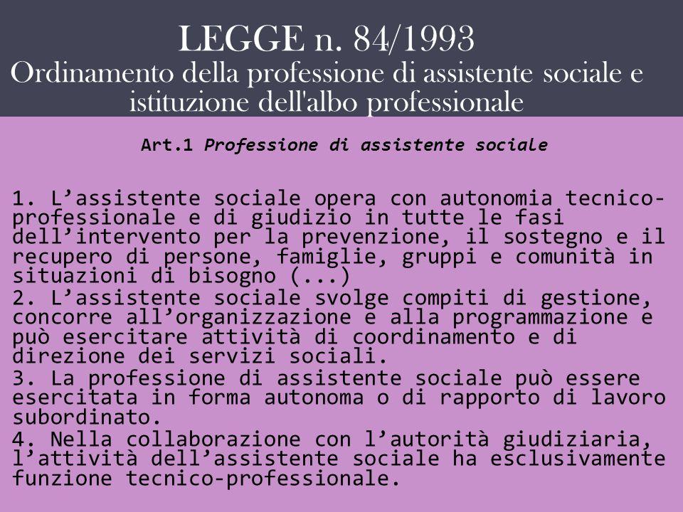IL SERVIZIO SOCIALE COME … Art.1 Professione di assistente sociale 1. Lassistente sociale opera con autonomia tecnico- professionale e di giudizio in