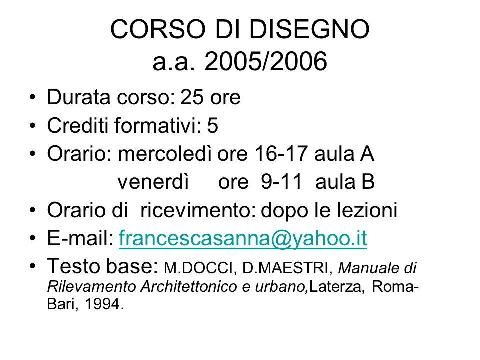 CORSO DI DISEGNO a.a.