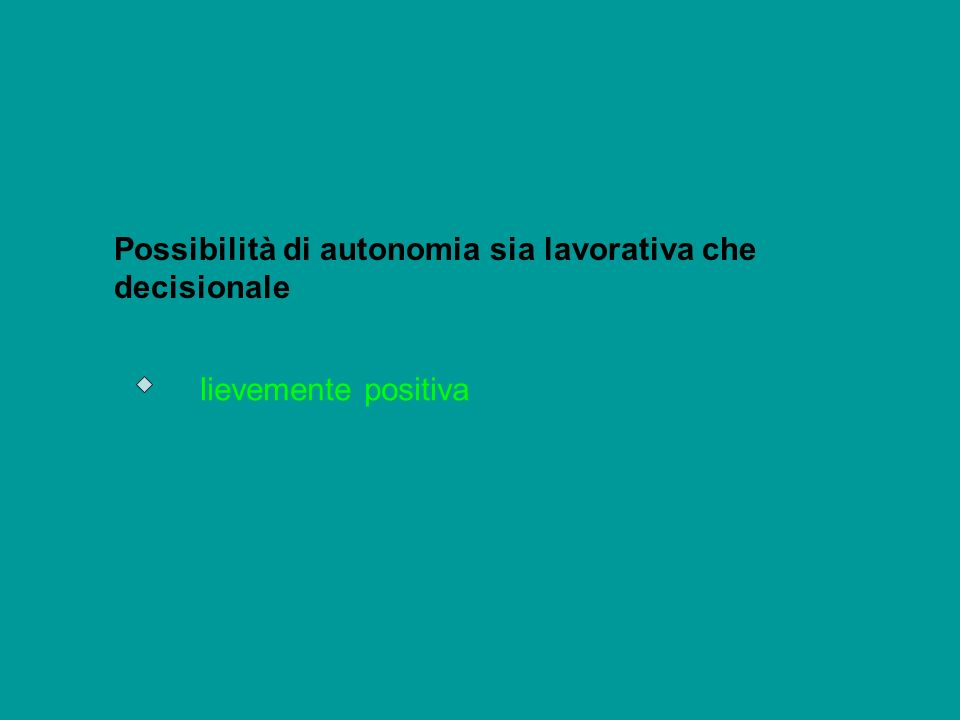Possibilità di autonomia sia lavorativa che decisionale lievemente positiva