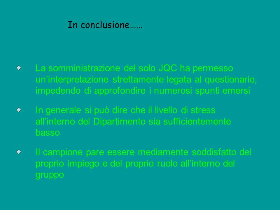 La somministrazione del solo JQC ha permesso uninterpretazione strettamente legata al questionario, impedendo di approfondire i numerosi spunti emersi