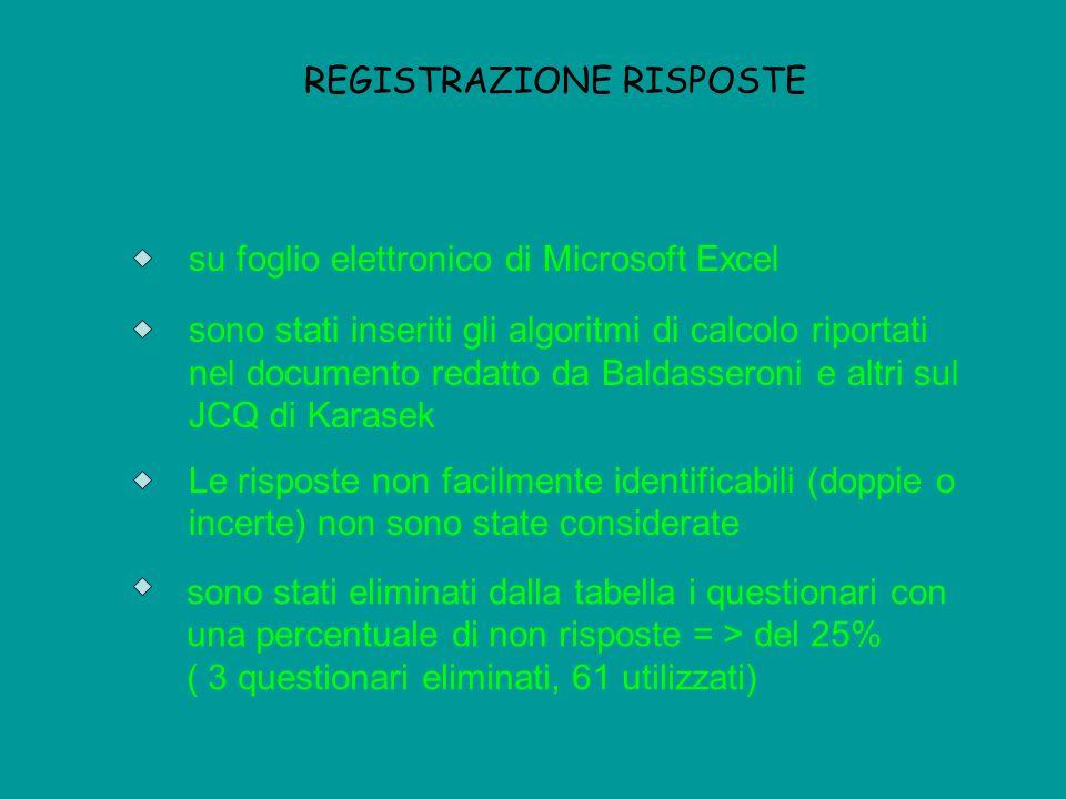 REGISTRAZIONE RISPOSTE su foglio elettronico di Microsoft Excel sono stati inseriti gli algoritmi di calcolo riportati nel documento redatto da Baldas