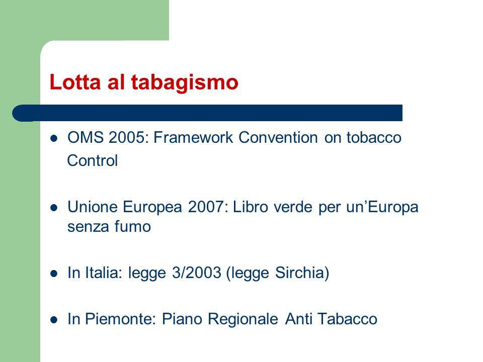 Lotta al tabagismo OMS 2005: Framework Convention on tobacco Control Unione Europea 2007: Libro verde per unEuropa senza fumo In Italia: legge 3/2003