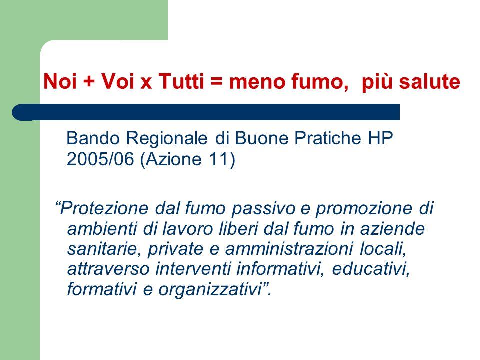 Noi + Voi x Tutti = meno fumo, più salute Bando Regionale di Buone Pratiche HP 2005/06 (Azione 11) Protezione dal fumo passivo e promozione di ambient