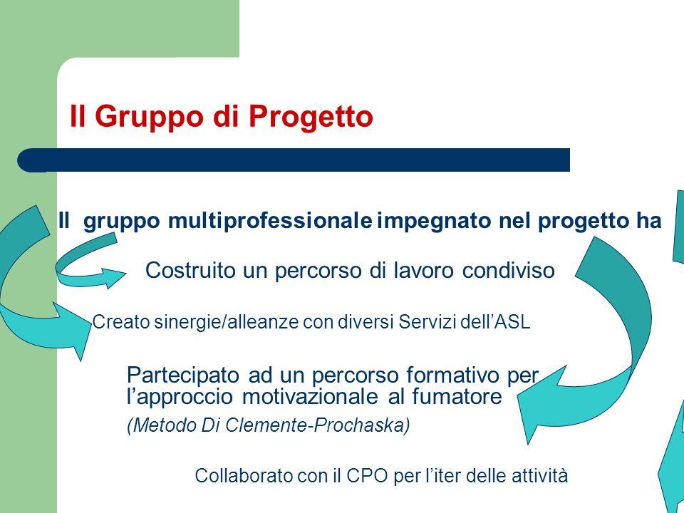 Il Gruppo di Progetto Il gruppo multiprofessionale impegnato nel progetto ha Costruito un percorso di lavoro condiviso Creato sinergie/alleanze con di