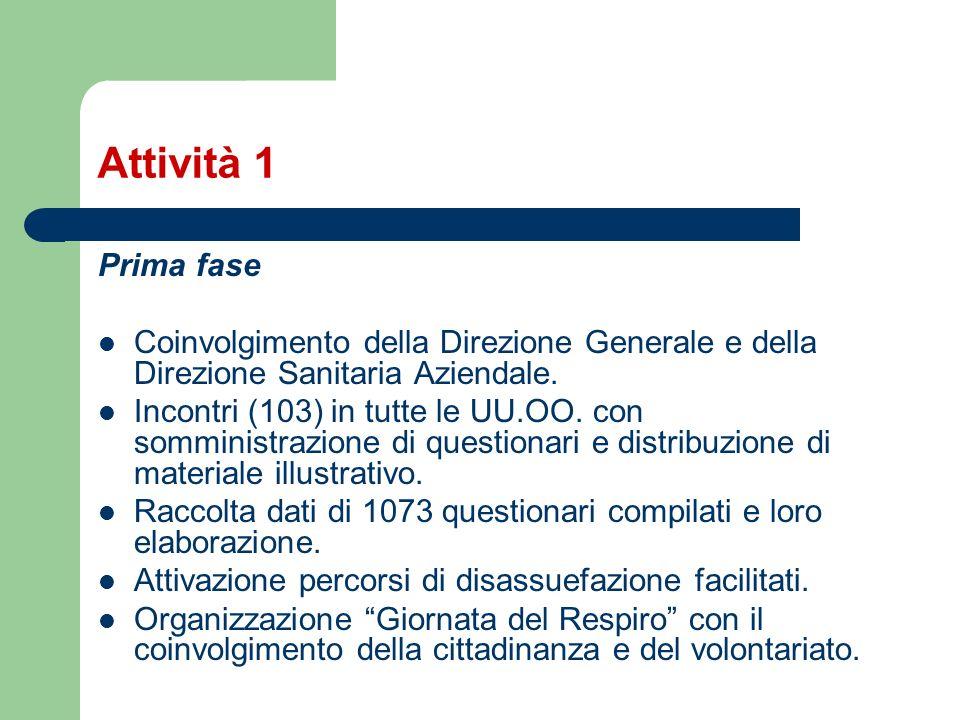 Attività 1 Prima fase Coinvolgimento della Direzione Generale e della Direzione Sanitaria Aziendale. Incontri (103) in tutte le UU.OO. con somministra