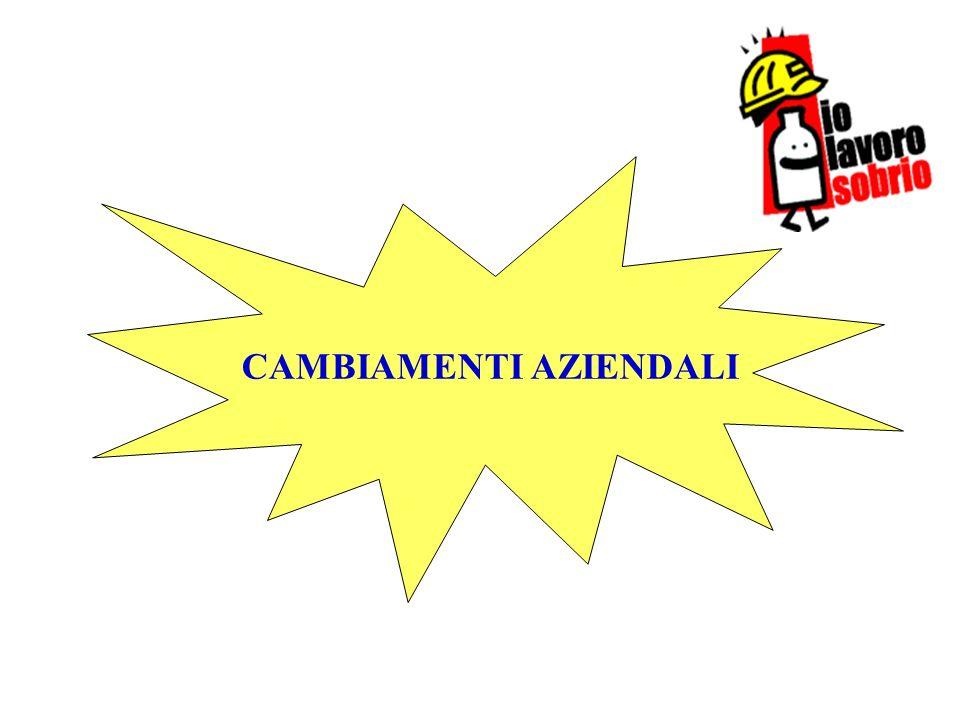 CAMBIAMENTI AZIENDALI