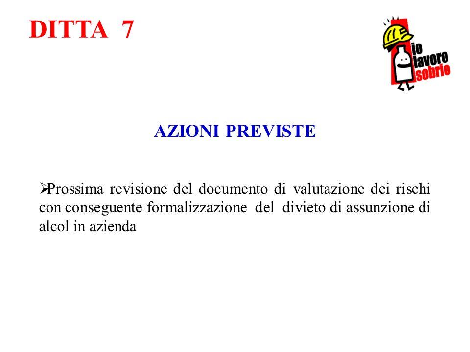 DITTA 7 AZIONI PREVISTE Prossima revisione del documento di valutazione dei rischi con conseguente formalizzazione del divieto di assunzione di alcol