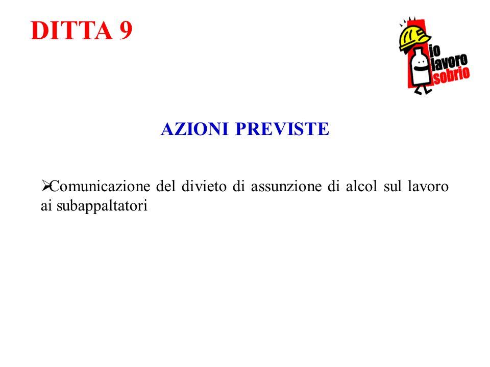 DITTA 9 AZIONI PREVISTE Comunicazione del divieto di assunzione di alcol sul lavoro ai subappaltatori