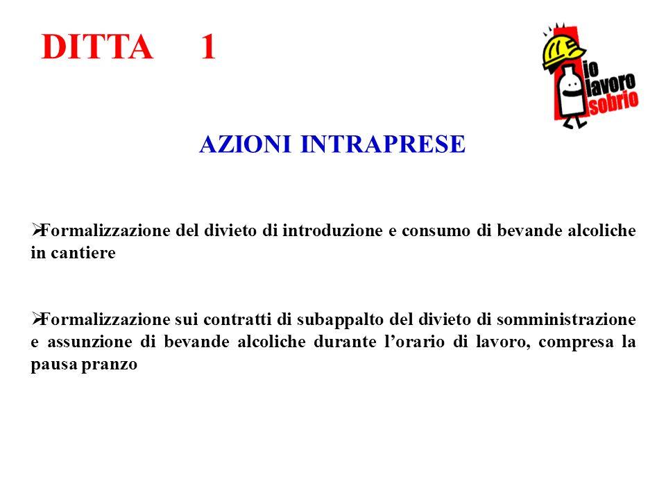 DITTA 1 Formalizzazione del divieto di introduzione e consumo di bevande alcoliche in cantiere Formalizzazione sui contratti di subappalto del divieto