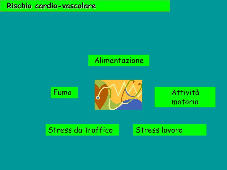Rischio cardio-vascolare Stress da trafficoStress lavoro Fumo Alimentazione Attività motoria