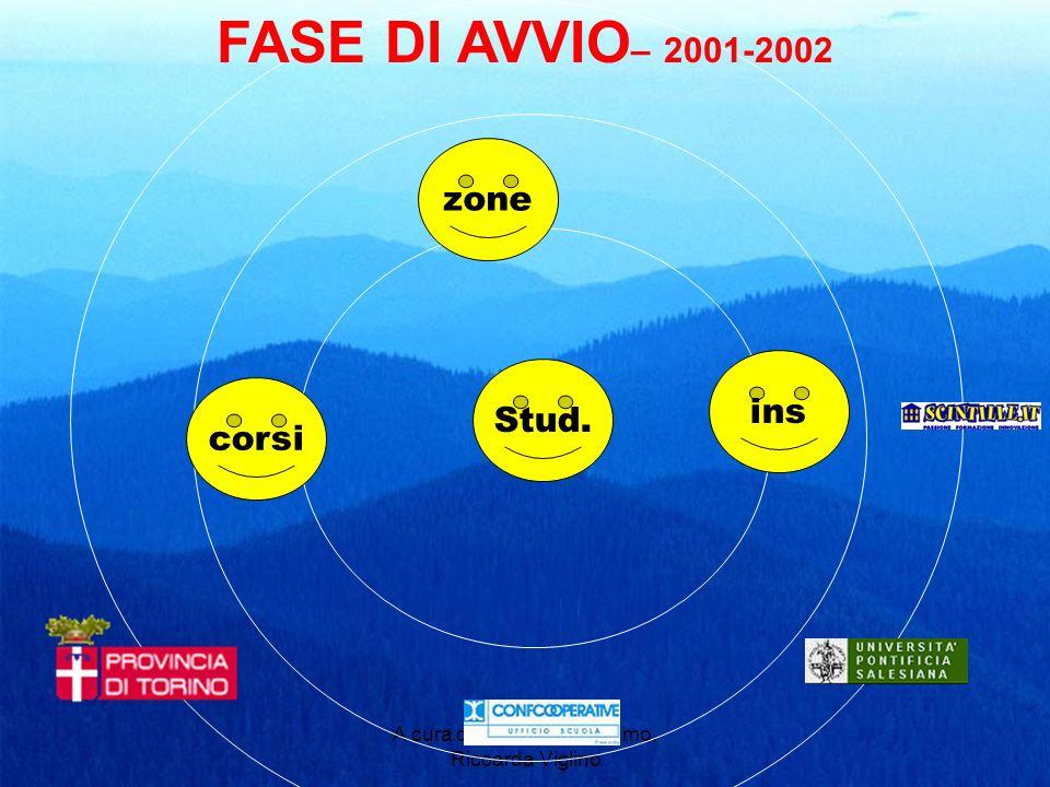 A cura di M.Grazia Bergamo, Riccarda Viglino corsi ins Stud. FASE DI AVVIO – 2001-2002 zone