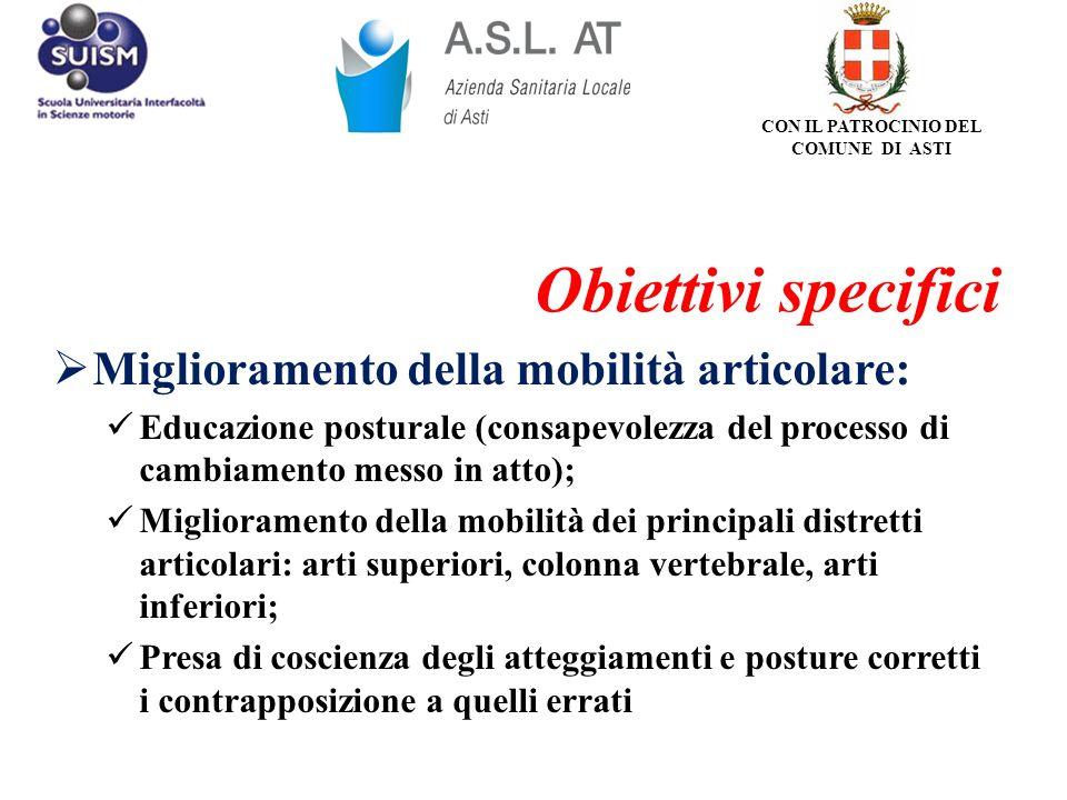 Miglioramento della mobilità articolare: Educazione posturale (consapevolezza del processo di cambiamento messo in atto); Miglioramento della mobilità