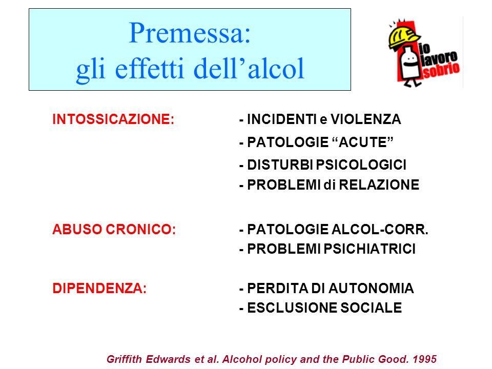 INTOSSICAZIONE: - INCIDENTI e VIOLENZA - PATOLOGIE ACUTE - DISTURBI PSICOLOGICI - PROBLEMI di RELAZIONE ABUSO CRONICO: - PATOLOGIE ALCOL-CORR. - PROBL