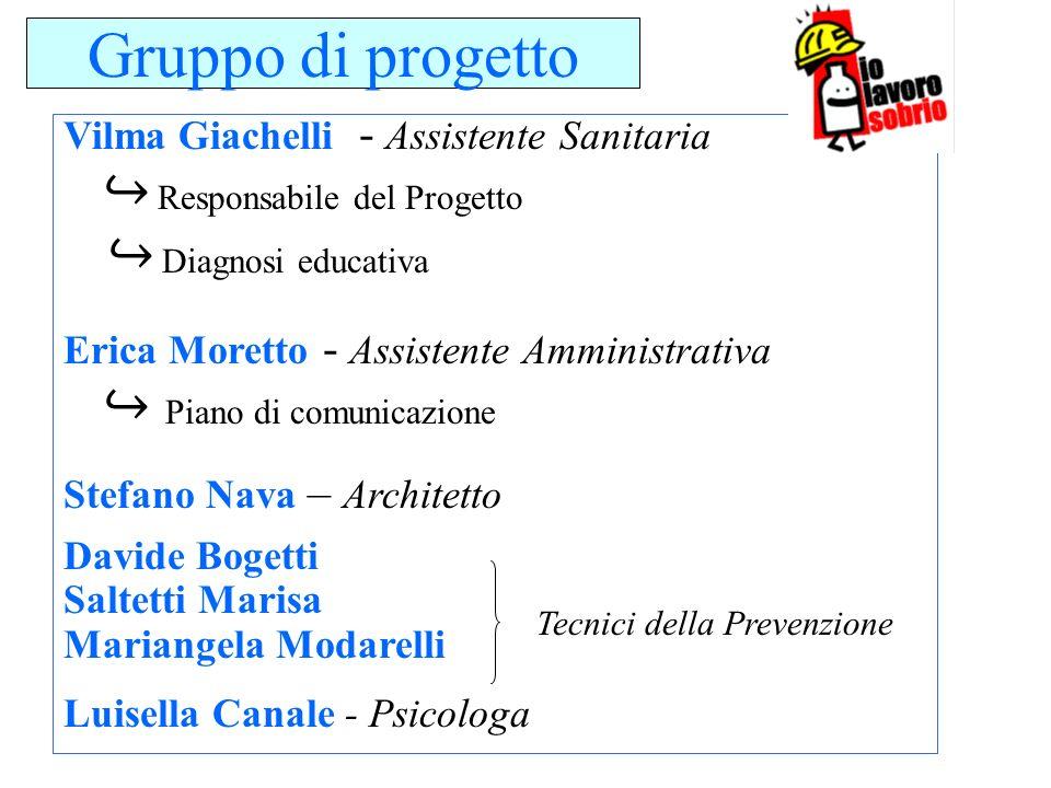 Gruppo di progetto Vilma Giachelli - Assistente Sanitaria Responsabile del Progetto Diagnosi educativa Erica Moretto - Assistente Amministrativa Piano