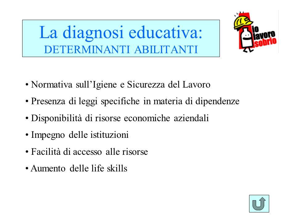 La diagnosi educativa: DETERMINANTI ABILITANTI Normativa sullIgiene e Sicurezza del Lavoro Presenza di leggi specifiche in materia di dipendenze Dispo