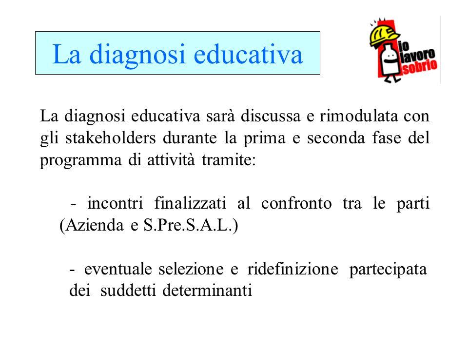 La diagnosi educativa La diagnosi educativa sarà discussa e rimodulata con gli stakeholders durante la prima e seconda fase del programma di attività