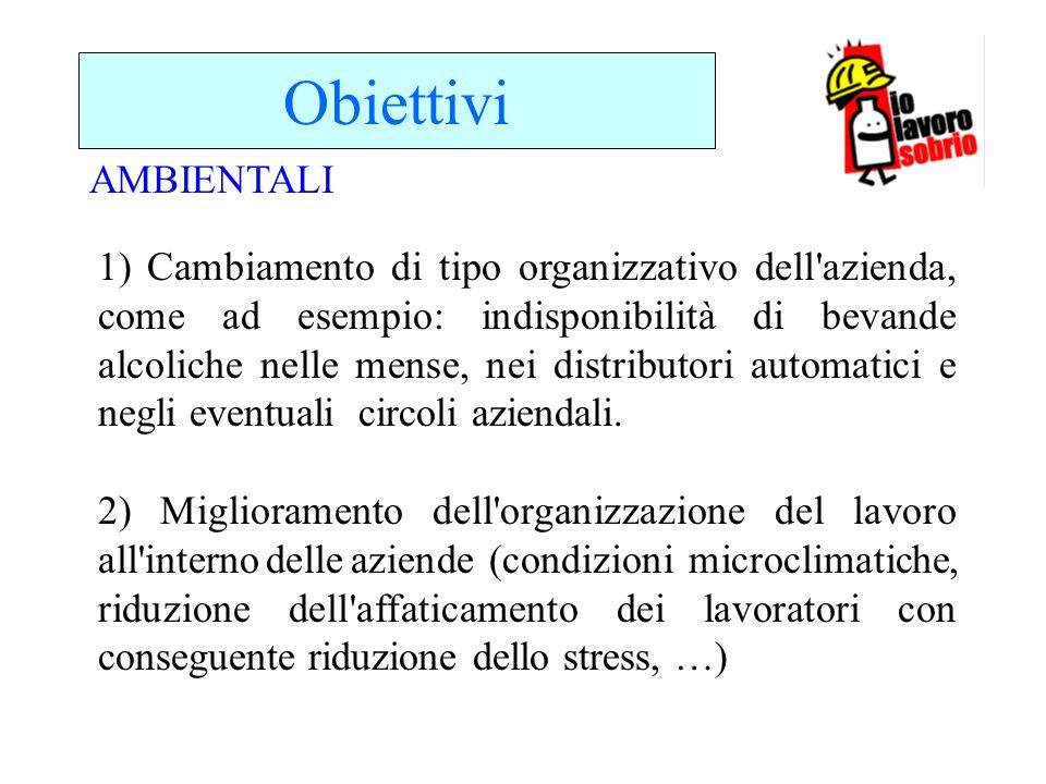 Obiettivi 1) Cambiamento di tipo organizzativo dell'azienda, come ad esempio: indisponibilità di bevande alcoliche nelle mense, nei distributori autom