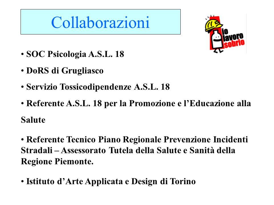 Collaborazioni SOC Psicologia A.S.L. 18 DoRS di Grugliasco Servizio Tossicodipendenze A.S.L. 18 Referente A.S.L. 18 per la Promozione e lEducazione al