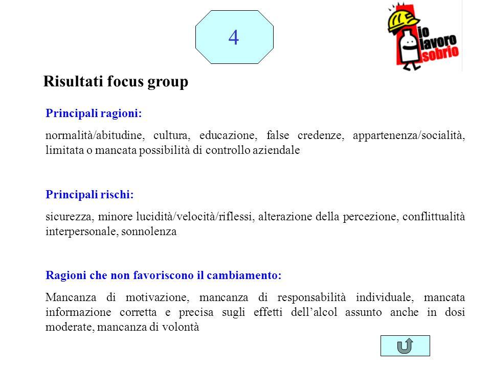 Risultati focus group 4 Principali ragioni: normalità/abitudine, cultura, educazione, false credenze, appartenenza/socialità, limitata o mancata possi