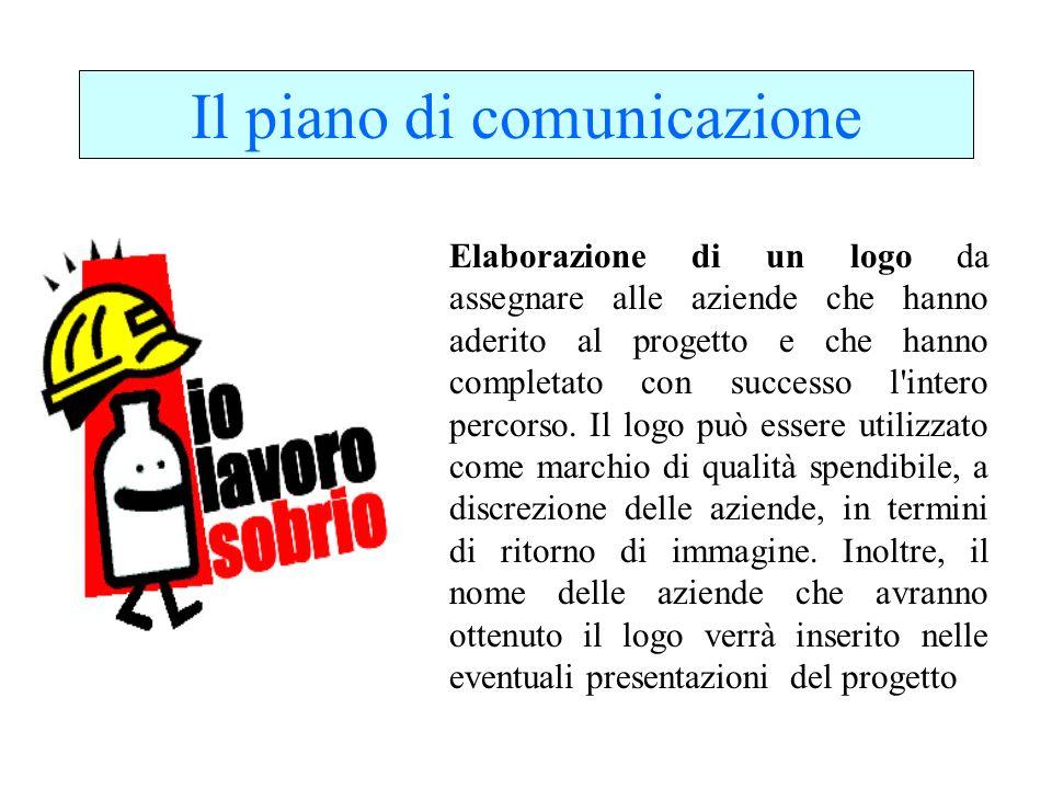 Il piano di comunicazione Elaborazione di un logo da assegnare alle aziende che hanno aderito al progetto e che hanno completato con successo l'intero