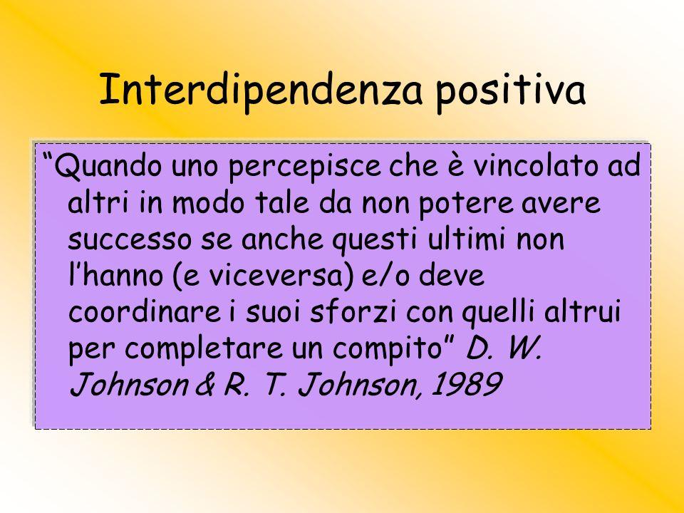 Interdipendenza positiva Quando uno percepisce che è vincolato ad altri in modo tale da non potere avere successo se anche questi ultimi non lhanno (e viceversa) e/o deve coordinare i suoi sforzi con quelli altrui per completare un compito D.