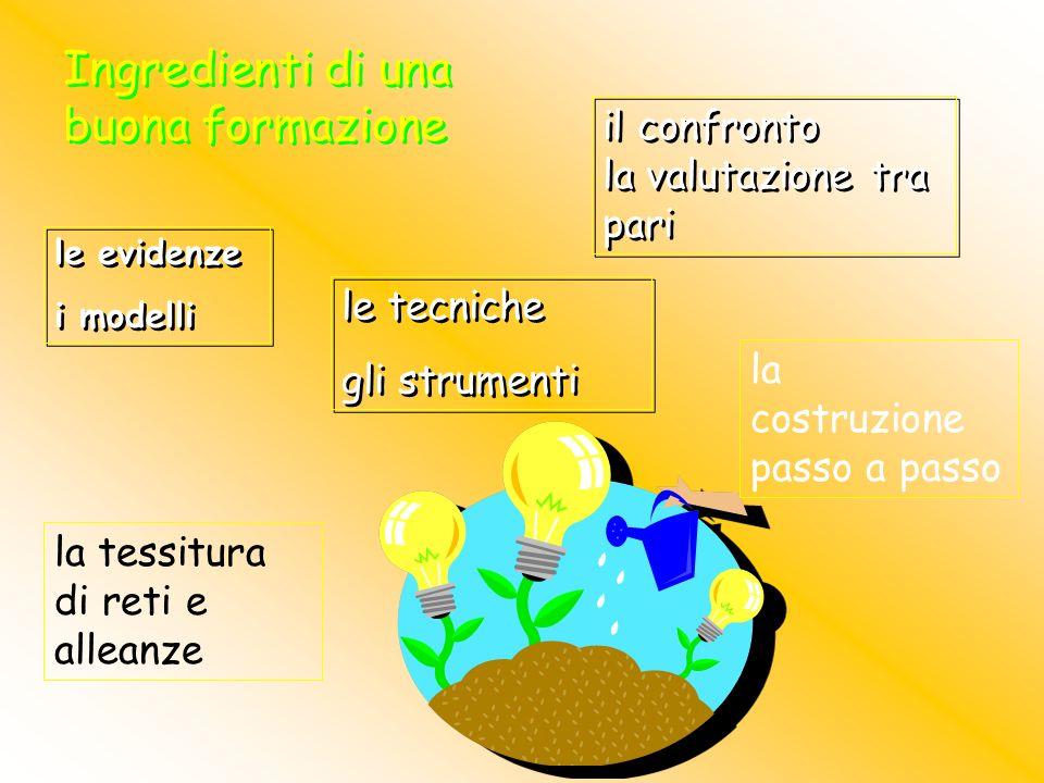 cooperative learning APPRENDIMENTO COOPERATIVO