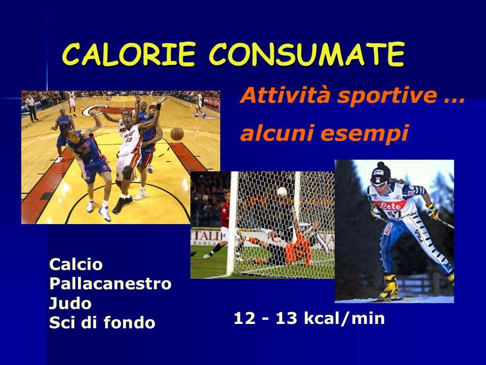 CALORIE CONSUMATE Attività sportive … alcuni esempi Calcio Pallacanestro Judo Sci di fondo 12 - 13 kcal/min