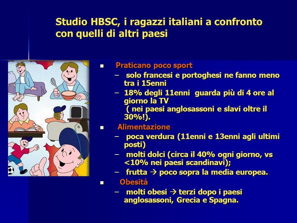 Studio HBSC, i ragazzi italiani a confronto con quelli di altri paesi Praticano poco sport Praticano poco sport – solo francesi e portoghesi ne fanno