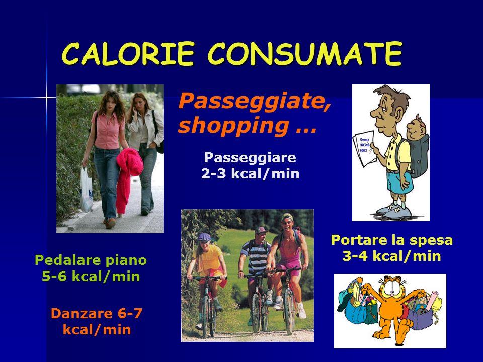 CALORIE CONSUMATE Passeggiate, shopping … Portare la spesa 3-4 kcal/min Passeggiare 2-3 kcal/min Pedalare piano 5-6 kcal/min Danzare 6-7 kcal/min